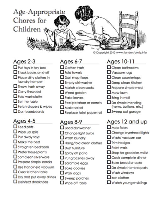 Age appropriate chores for childrenExpat Since Birth